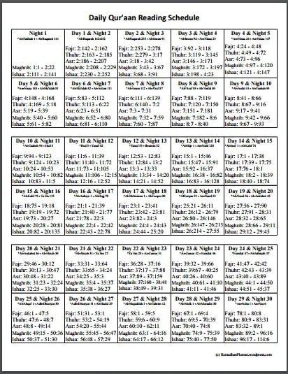 Quran 1 To 30 Para Pdf In Hindi