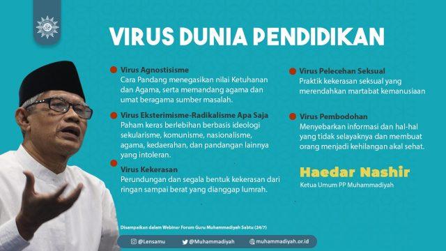 Virus-virus Beracun Menurut Haedar Nashir