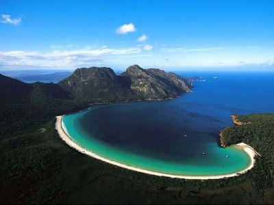 best islands in the world | Best Islands and Beaches