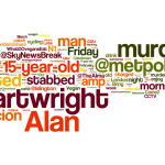 Islington Twitter word cloud
