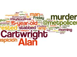 Islington Twitter word cloud