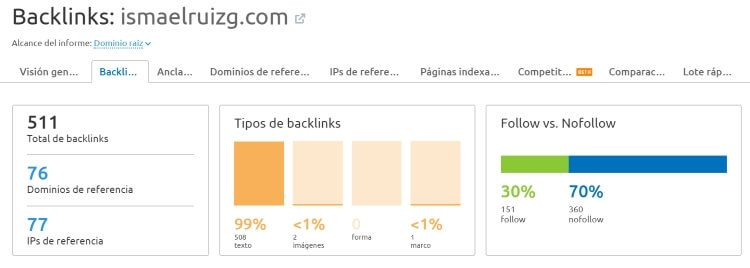 Backlinks de mi blog