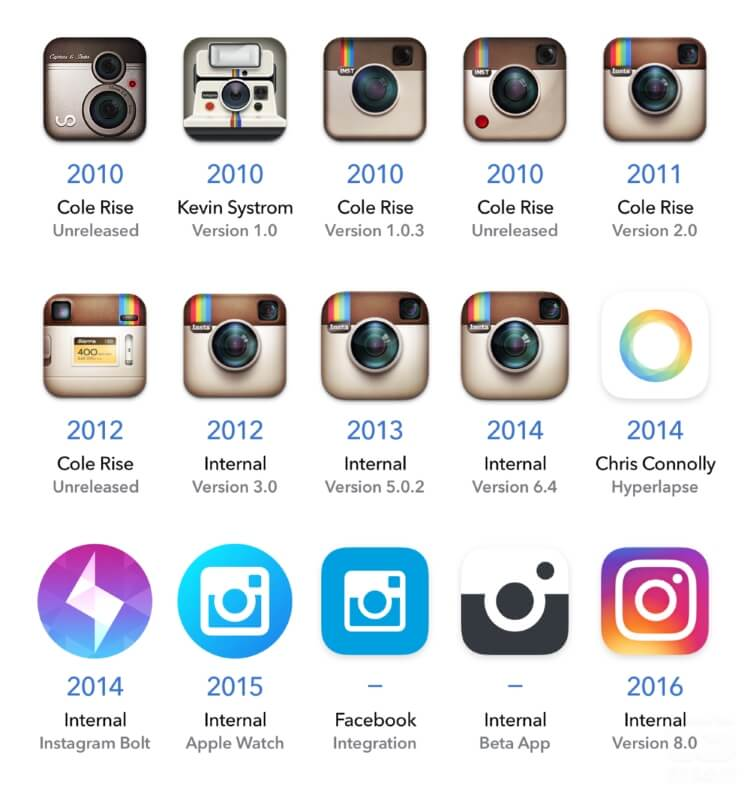 evolucion historia logo de instagram