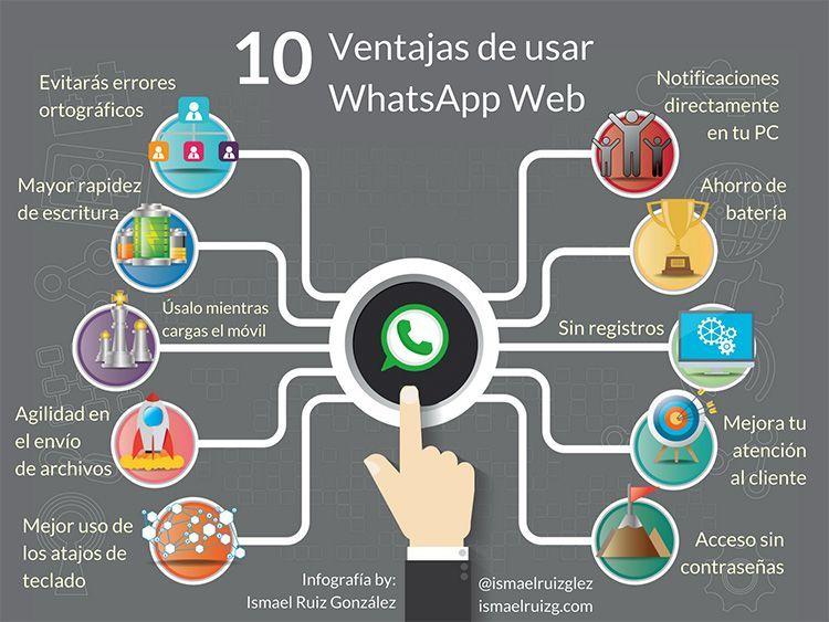 ventajas-whatsapp-web