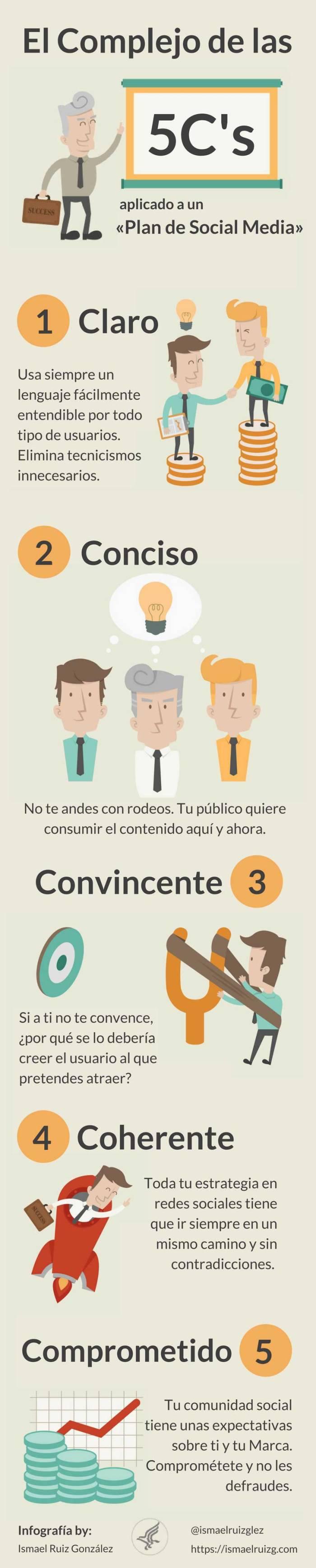 #Infografía - El Complejo de las 5C's aplicado a tu estrategia de redes sociales