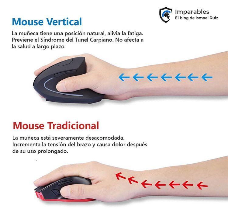 ¿Por qué necesito comprar un ratón inálambrico y ergonómico para gaming?