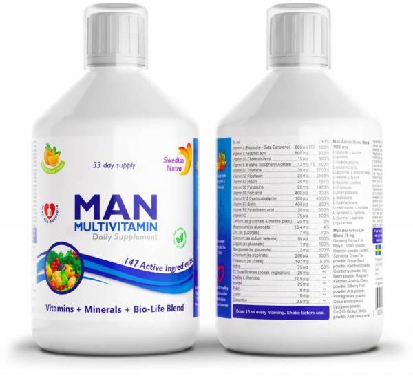 meeste vitamiinid
