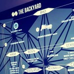 The Backyard Barcelona Cannabis Club Review