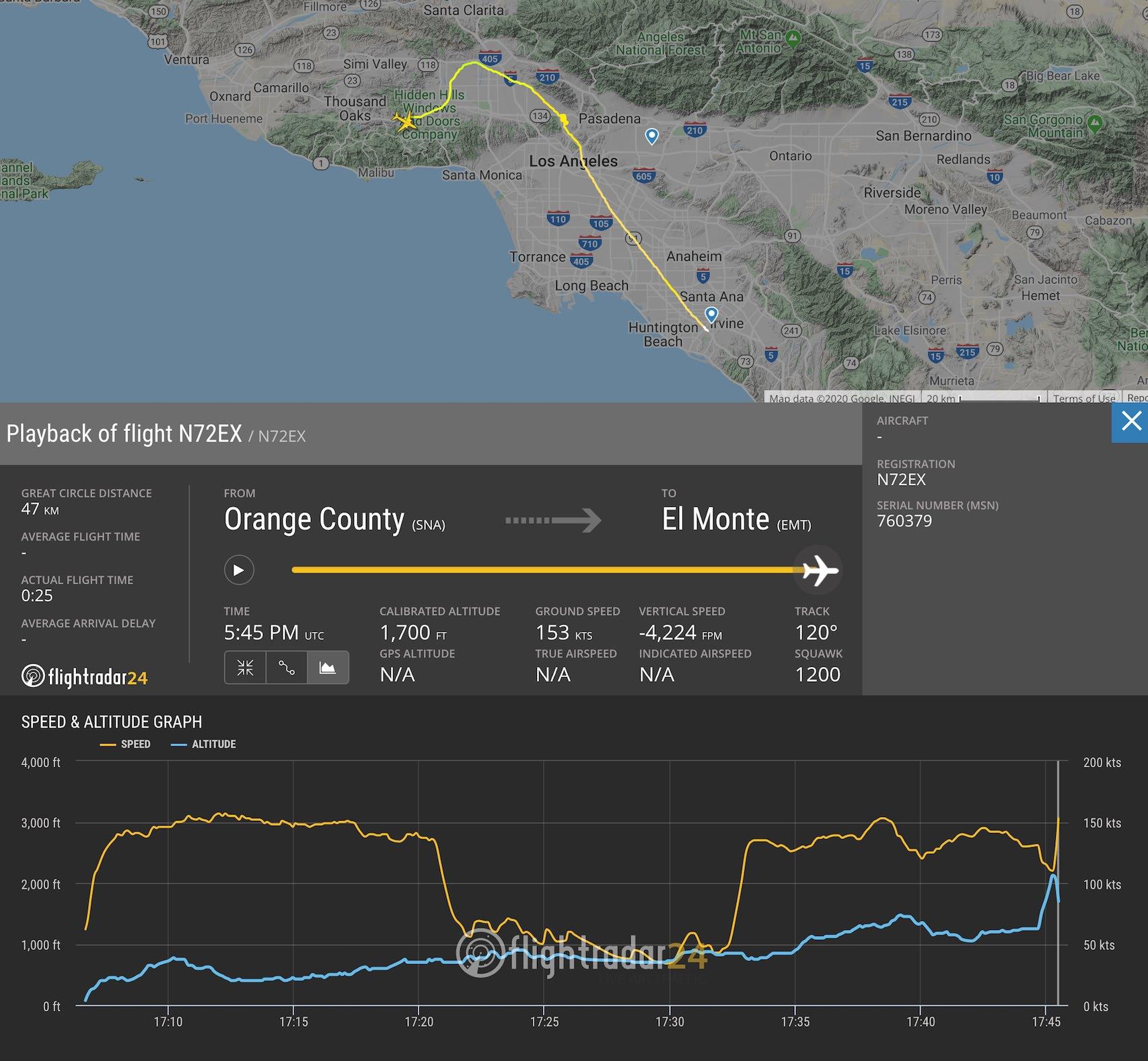 Trayecto del vuelo en el que murió Kobe Bryant. Fotografía: Flightradar24