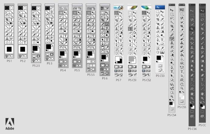 Les différentes version de la barre d'outil de Photoshop, copyright Adobe