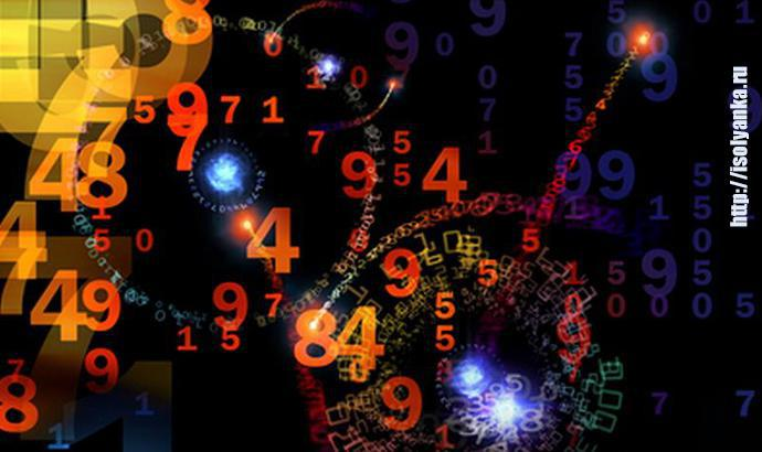 cifry-numer | Закройте глаза и загадайте желание... Вселенная ответит на все ваши вопросы!