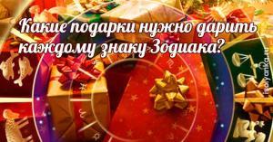 Какие подарки нужно дарить каждому знаку Зодиака?