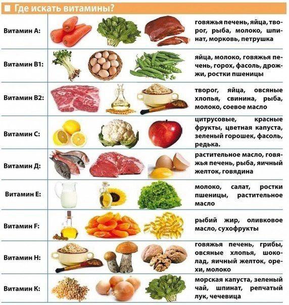 image2-32 | Как справиться с весенним авитаминозом