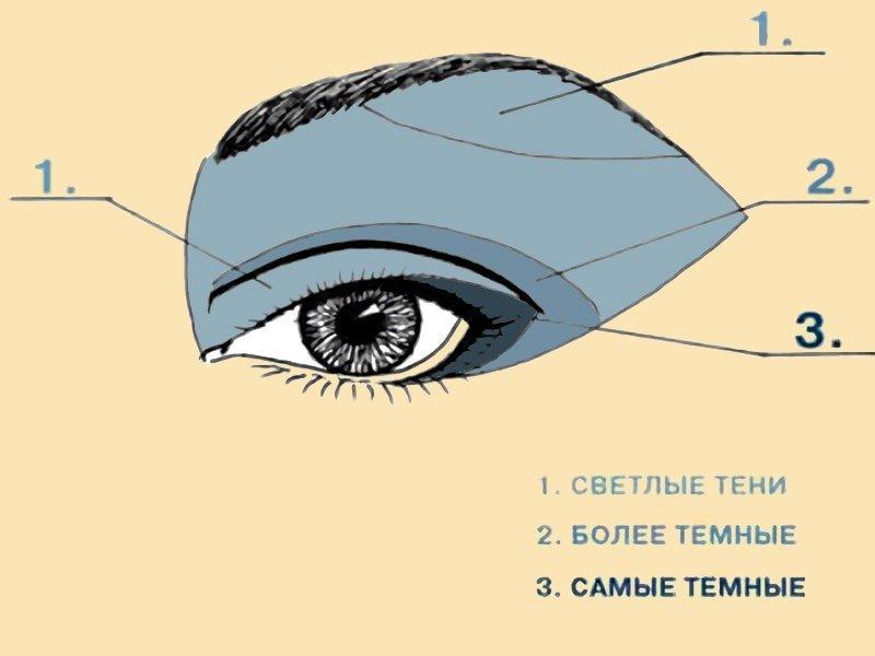 image2-62 | Пошаговый макияж глаз — лучшие схемы