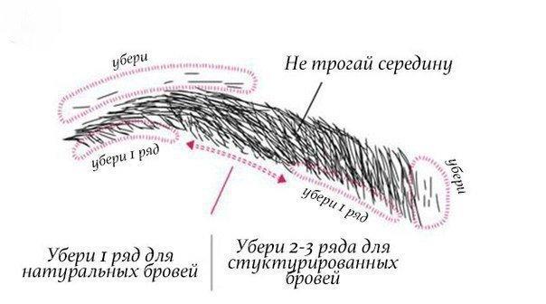 image4-63 | Идеальные брови в домашних условиях за 3 минуты