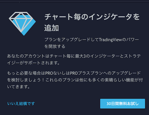 tradingview制限