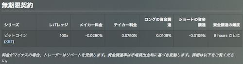 BitMEX(ビットメックス)手数料