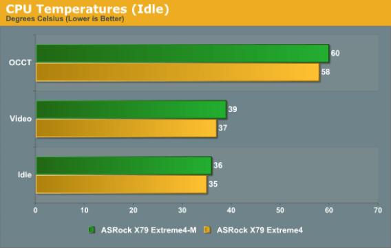 Safe CPU Temps: How Hot Should My CPU Be