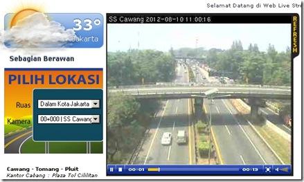 CCTV Jasa Marga
