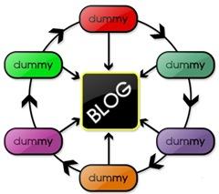 dummy blog - backlink - seo