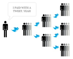pay with a tweet - viral marketing