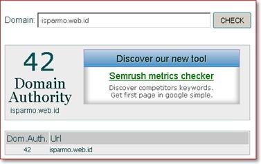 Cek Domain - Page Authority Menggunaka moonsy