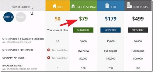 biaya analisa backlink ahrefs profesional