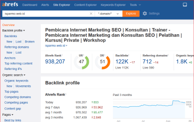 analisa backlink ahrefs site explorer UR DR