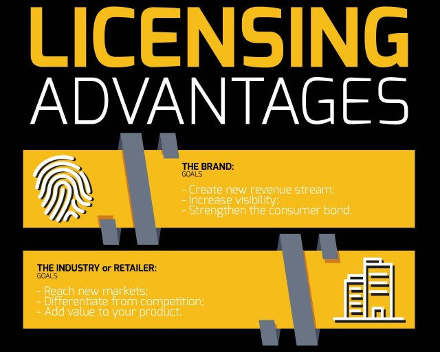Infographic - Licensing Map, Advantages