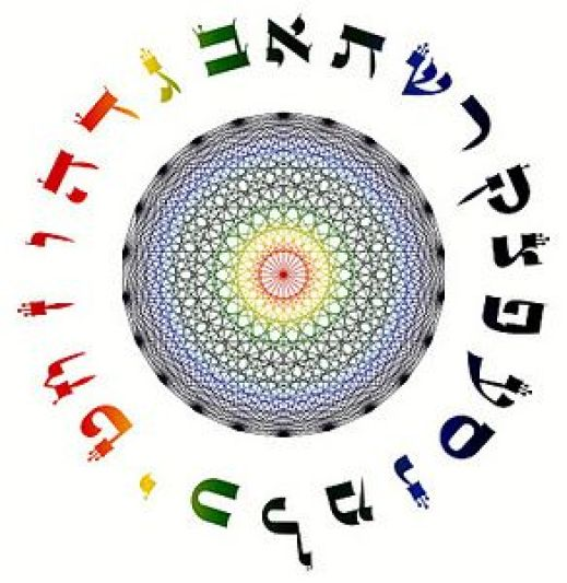 Jewish Prophecy
