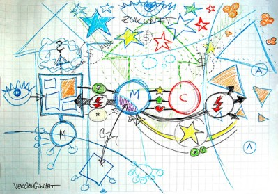 como crear un sistema de aprendizaje