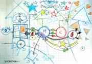 Cómo crear tu propio sistema de aprendizaje continuo: 12 claves