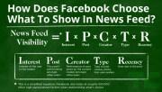 El feed interesante de Facebook