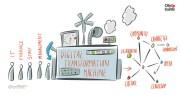 Sobre la transformación digital bien entendida