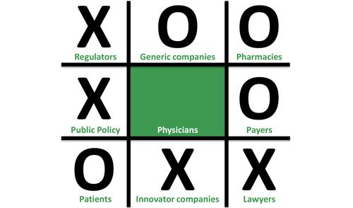 Report cover for Primer: Physician Biosimilar Prescribing