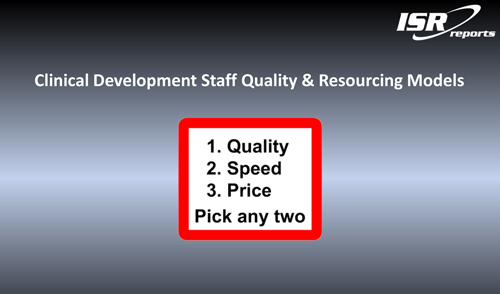 Report cover for Clinical Development Staff Quality & Resourcing Models