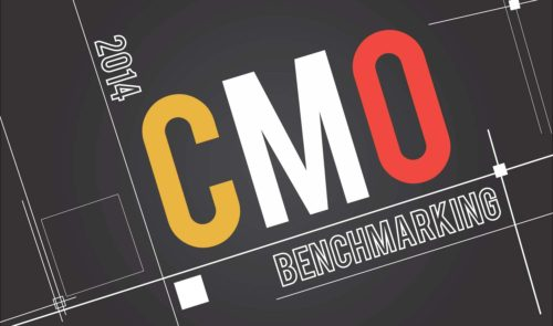 Preview image for Contract Manufacturer Quality Benchmarking (2014)