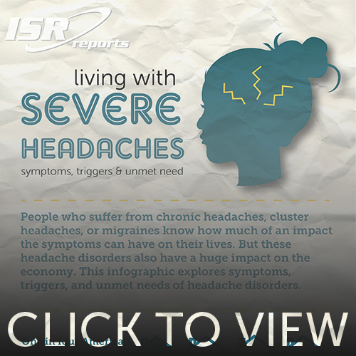 Preview image for Living with Severe Headaches: Symptoms, Triggers, and Unmet Needs infographic