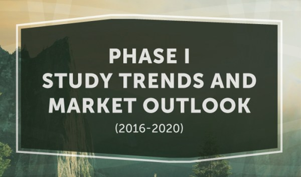 Preview image for Phase I Study Trends and Market Outlook (2016-2020)