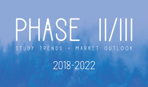 Phase II/III Study Trends and Market Outlook