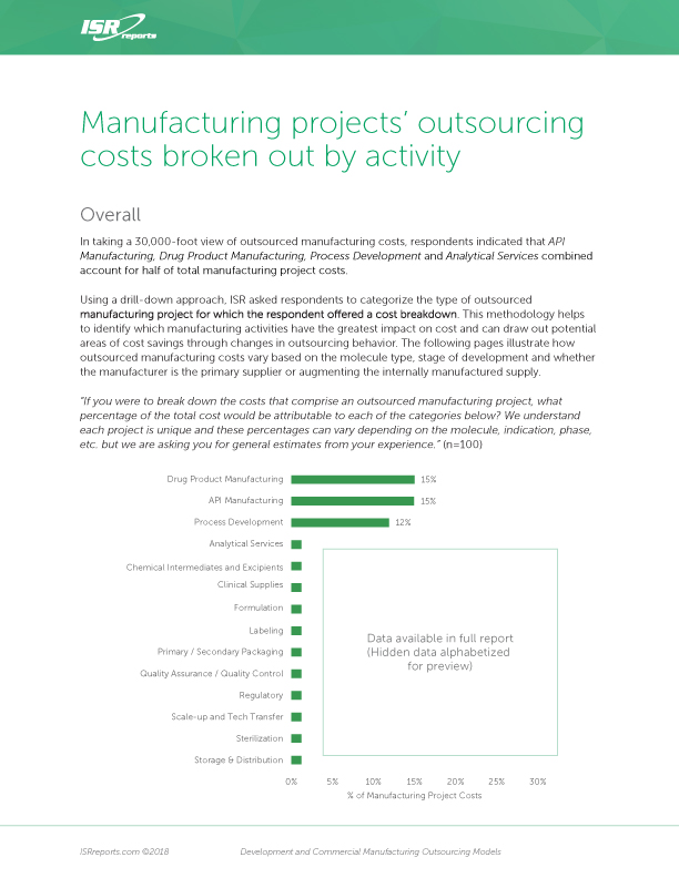 Development and Commercial Manufacturing Outsourcing Models