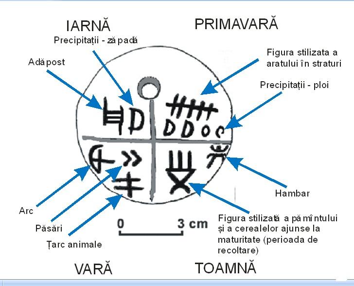 Tartaria decriptare