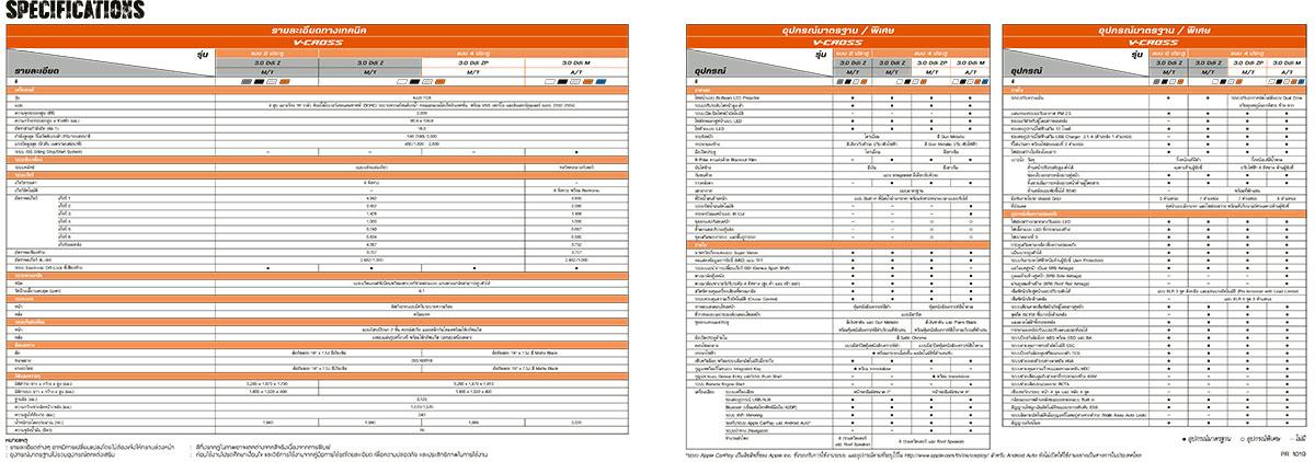 brochure all new isuzu d max vcross 2020 010