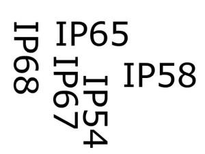 IP-Zertifizierungen