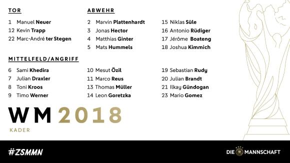 Kader für die Fußball-WM 2018 in Russland