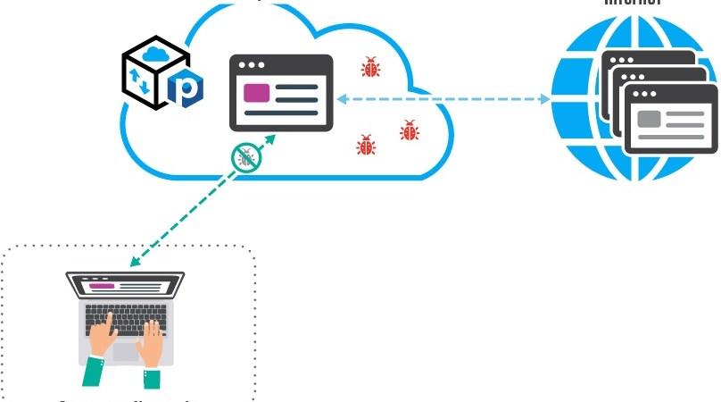 """Proofpoint introducerar nya lösningar för att skydda """"Very Attacked Persons"""""""
