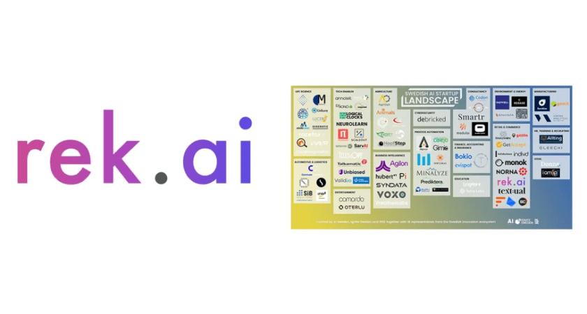 rek.ai har blivit utvalda att få vara med på Swedish AI startup landscape