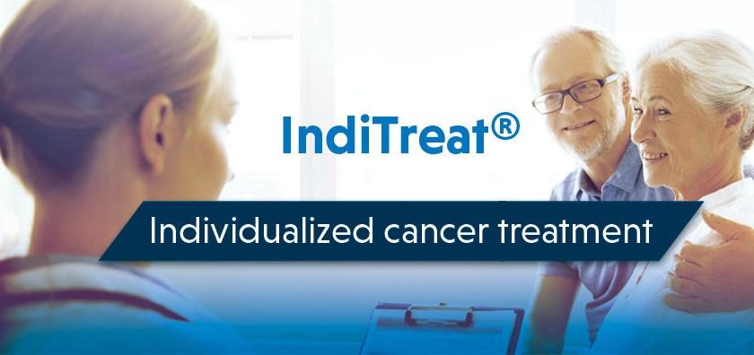 Sjukhus och cancervårdgivare kan nu erbjuda IndiTreat-testet till sina cancerpatienter.