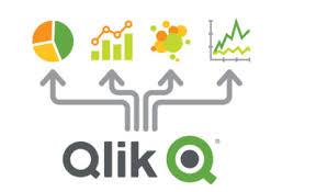 Ledande europeiska vårdjättar förbättrar patientupplevelsen med dataanalys från Qlik
