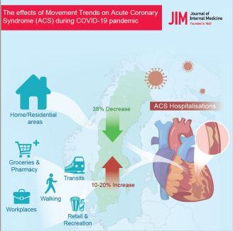 Hjärtinfarkter kan förutspås med hjälp av mobiltelefoner 1